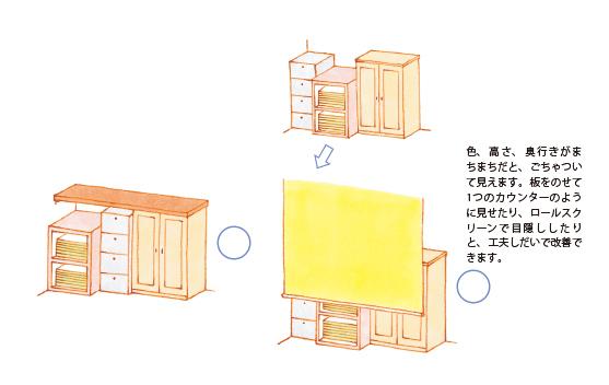 家具の色・高さ・奥行き 説明画像