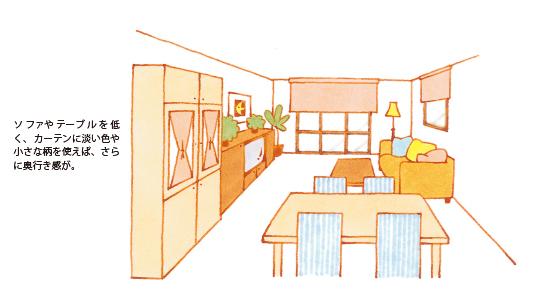 家具の遠近法 説明画像