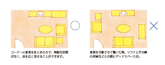 家具の配置 説明画像
