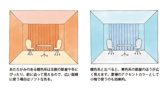 暖色・寒色の説明画像
