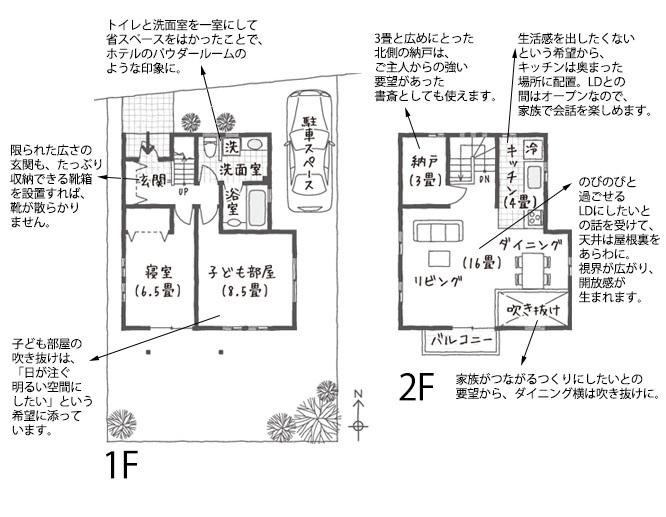 建築会社が提案したプラン例