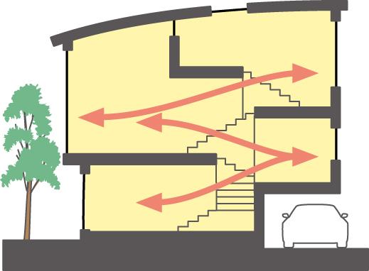 スキップフロアの説明図