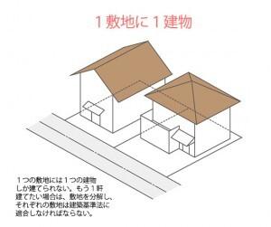 1敷地に1建物