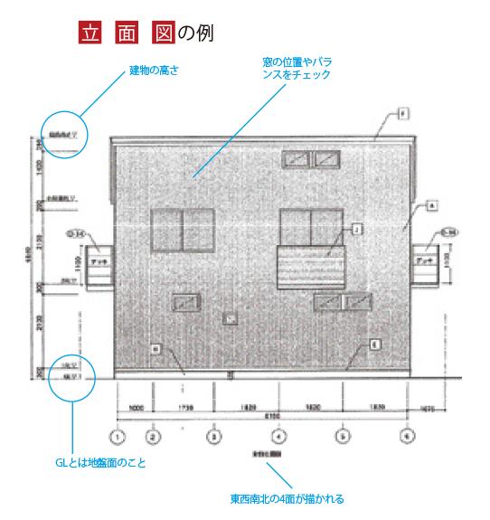 立面図の例