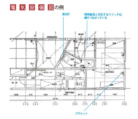 電気設備図の例