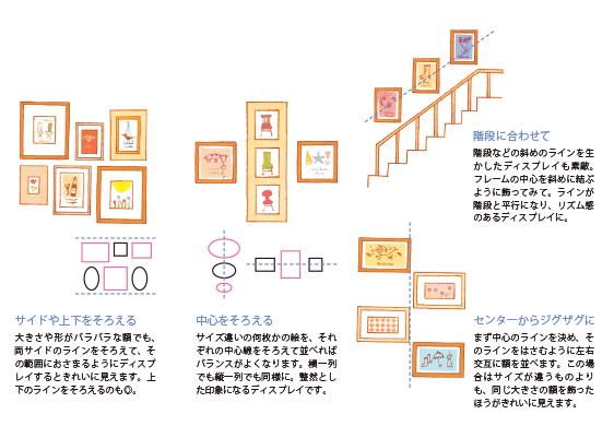 飾る範囲とライン 説明画像