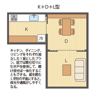 K+D+L型の間取りプラン