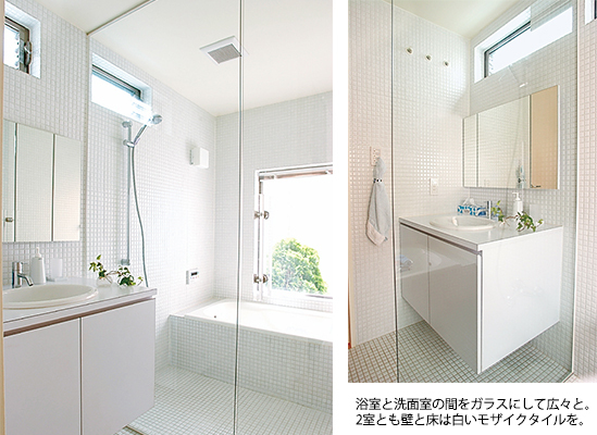 浴室のプランニング