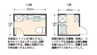 洗面所の間取り例
