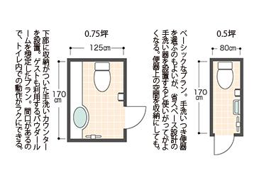 トイレの間取り例