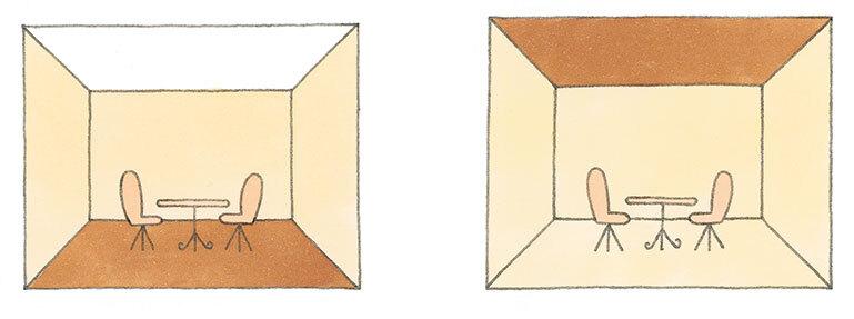 天井から床までの色使いの例