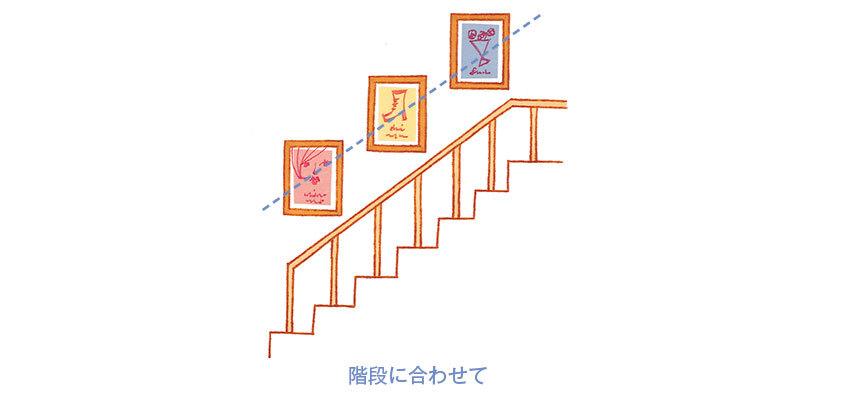 階段に合わせたディスプレイ